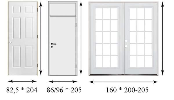 ширина дверного полотна межкомнатной двери какие бывают
